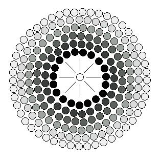 Circle Matrix