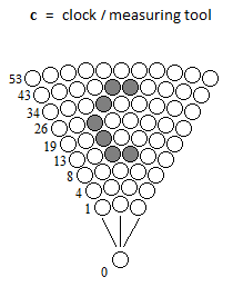Matrix Clock with a Single Particle in Motion